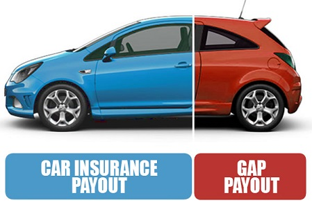 bad credit car finance gap car insurance